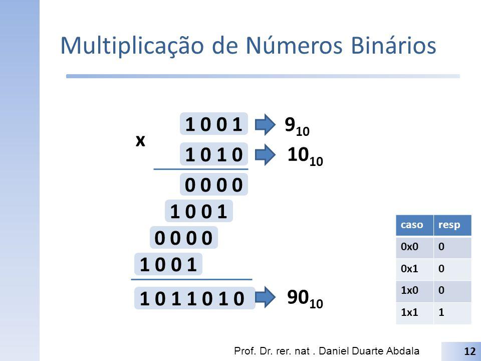 Multiplicação de Números Binários
