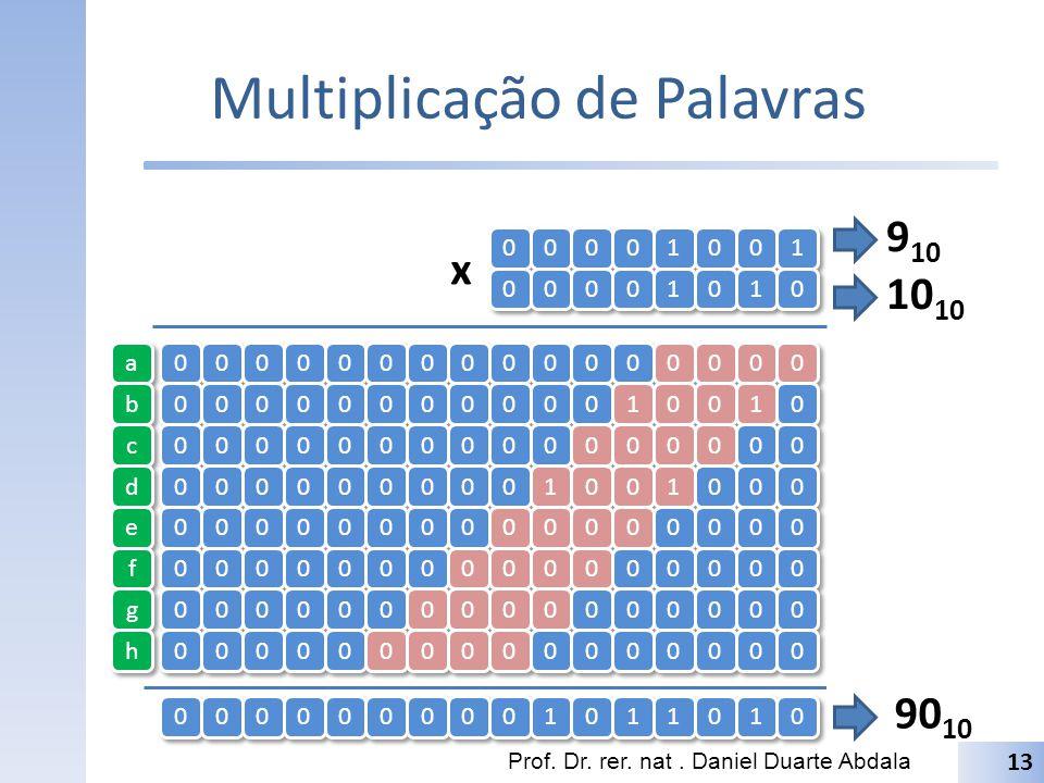Multiplicação de Palavras