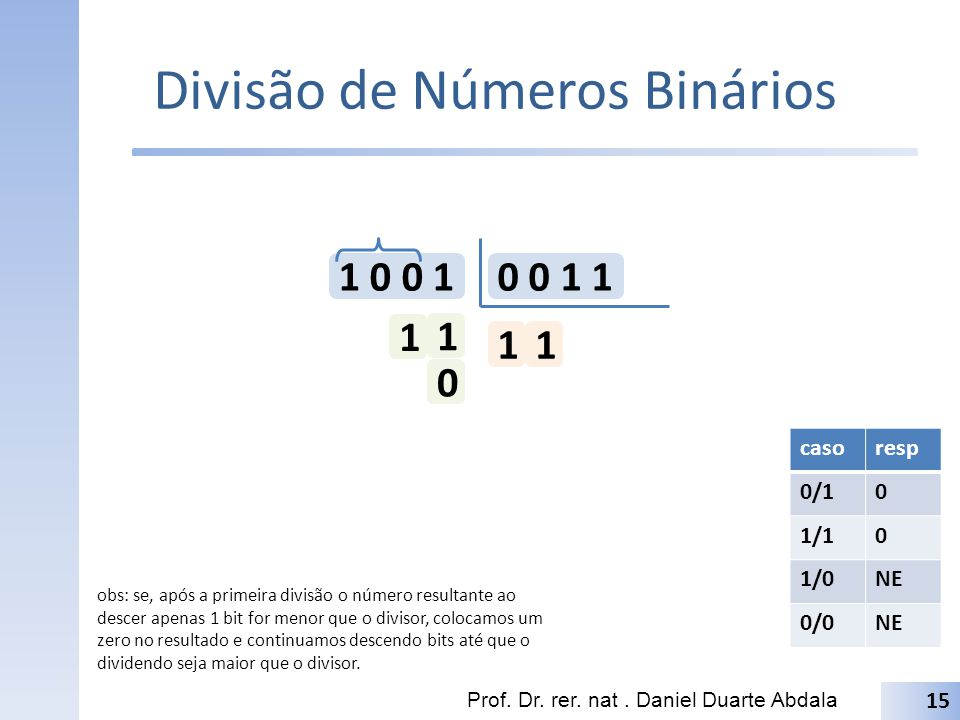 Divisão de Números Binários