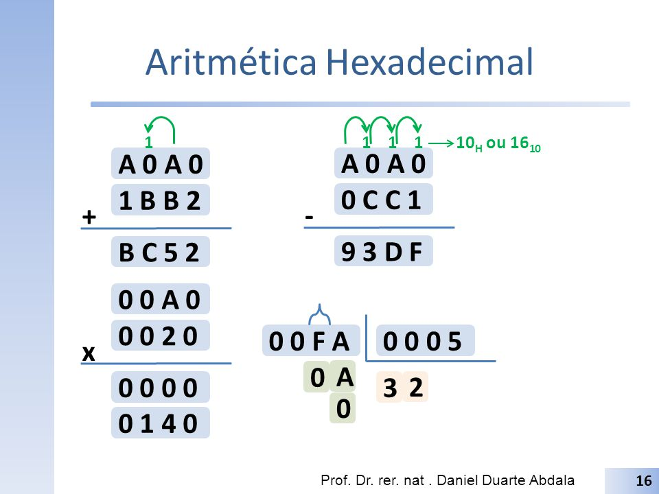Aritmética Hexadecimal