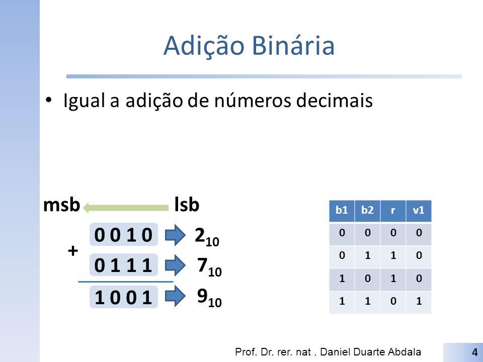 Adição Binária Igual a adição de números decimais msb lsb 0 0 1 0 210