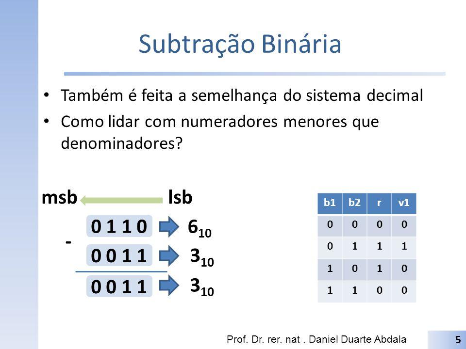 Subtração Binária msb lsb 0 1 1 0 610 - 0 0 1 1 310 0 0 1 1 310