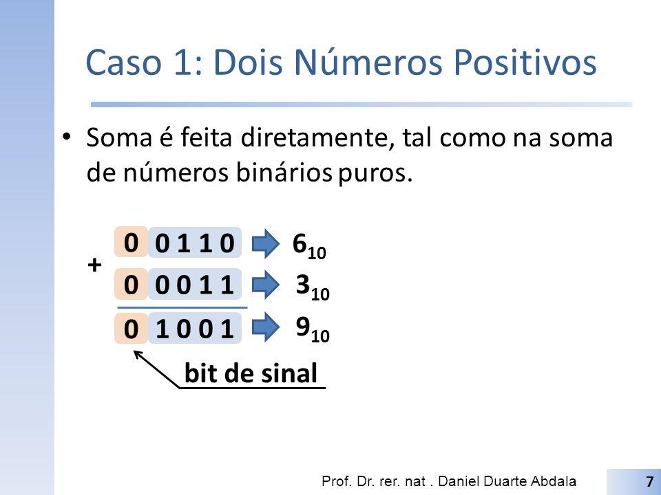 Caso 1: Dois Números Positivos