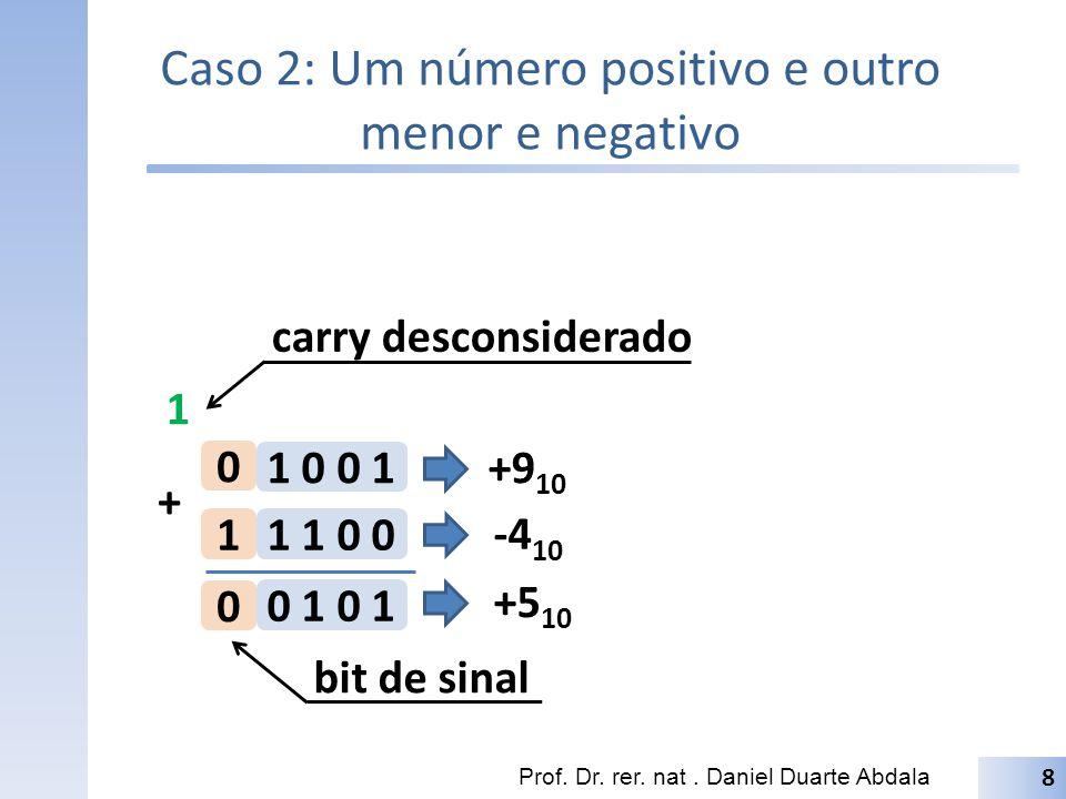 Caso 2: Um número positivo e outro menor e negativo