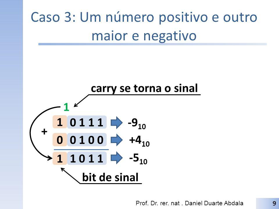 Caso 3: Um número positivo e outro maior e negativo