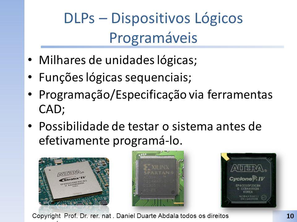 DLPs – Dispositivos Lógicos Programáveis
