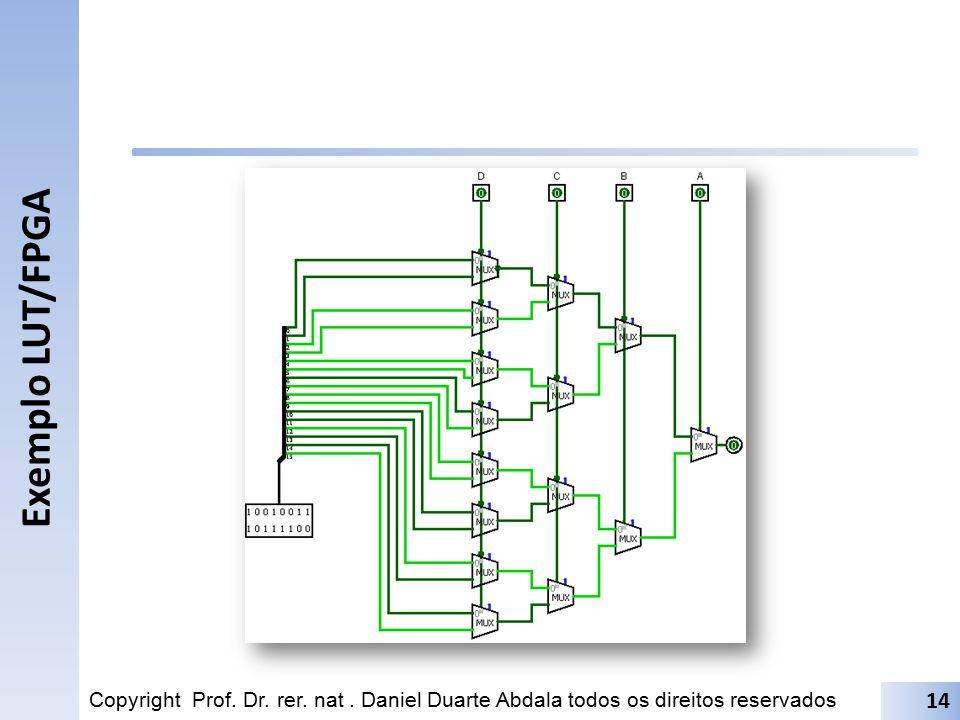 Exemplo LUT/FPGA Copyright Prof. Dr. rer. nat . Daniel Duarte Abdala todos os direitos reservados