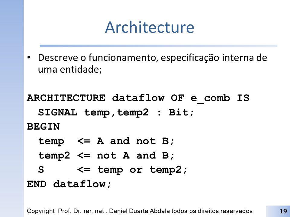 Architecture Descreve o funcionamento, especificação interna de uma entidade; ARCHITECTURE dataflow OF e_comb IS.