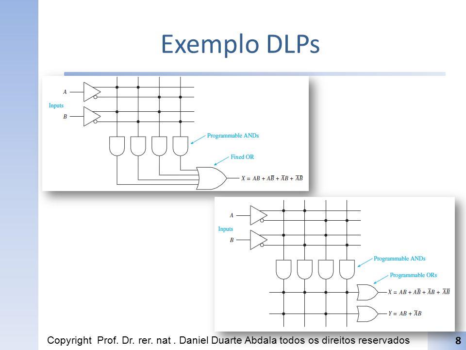 Exemplo DLPs Copyright Prof. Dr. rer. nat . Daniel Duarte Abdala todos os direitos reservados