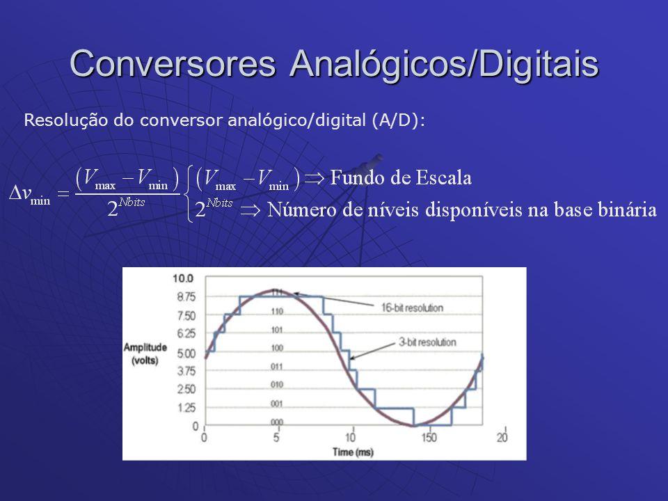 Conversores Analógicos/Digitais