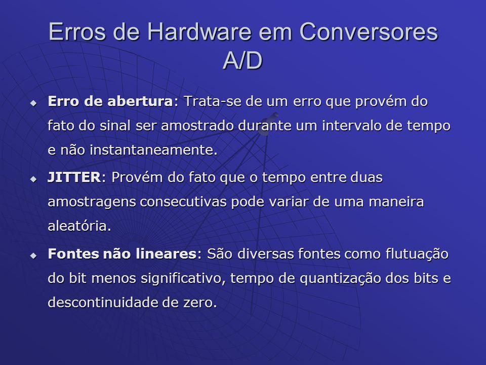 Erros de Hardware em Conversores A/D