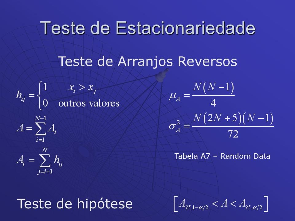 Teste de Estacionariedade