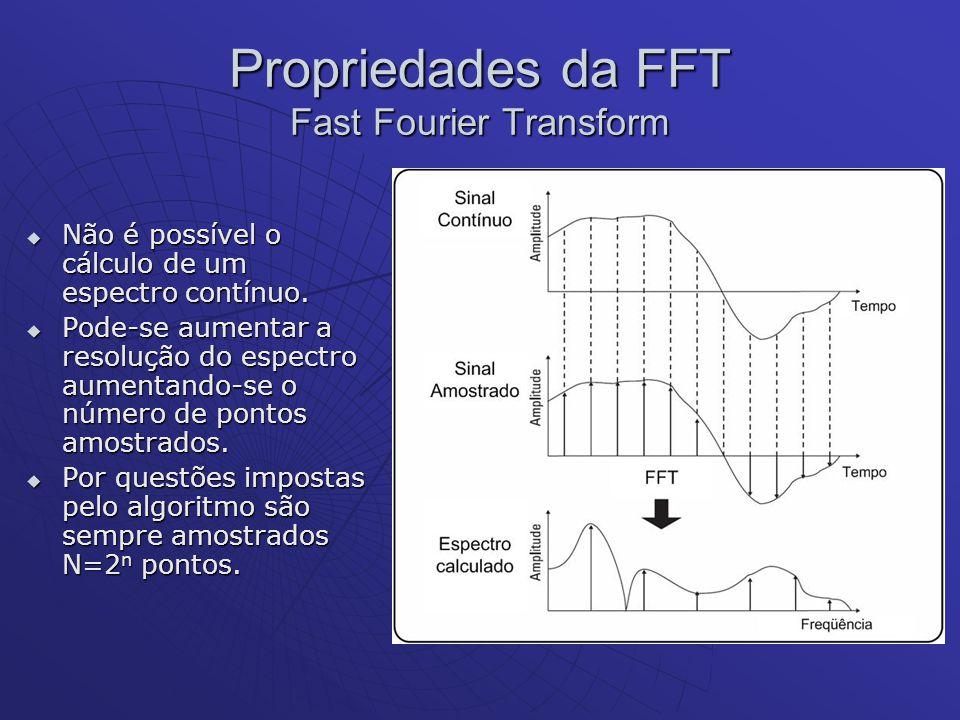 Propriedades da FFT Fast Fourier Transform