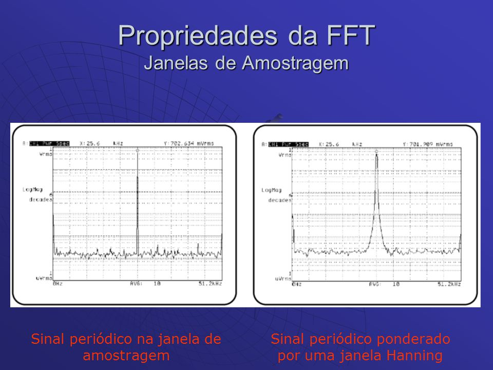 Propriedades da FFT Janelas de Amostragem