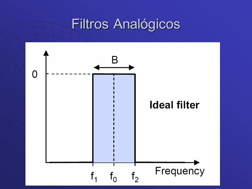 Filtros Analógicos