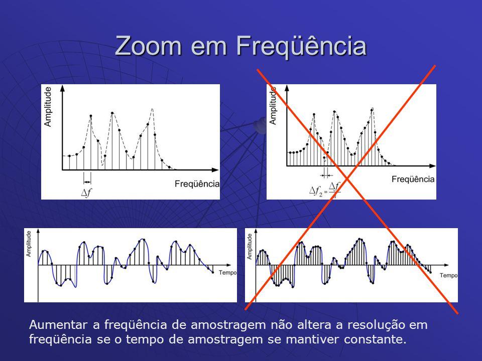 Zoom em Freqüência Aumentar a freqüência de amostragem não altera a resolução em freqüência se o tempo de amostragem se mantiver constante.