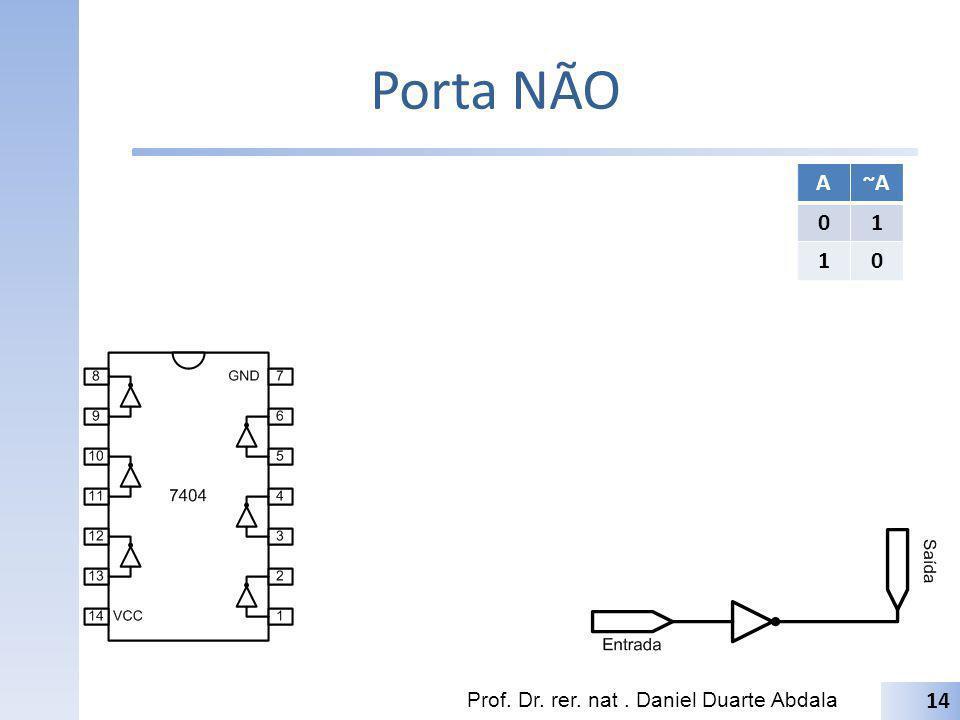 Porta NÃO A ~A 1 Prof. Dr. rer. nat . Daniel Duarte Abdala