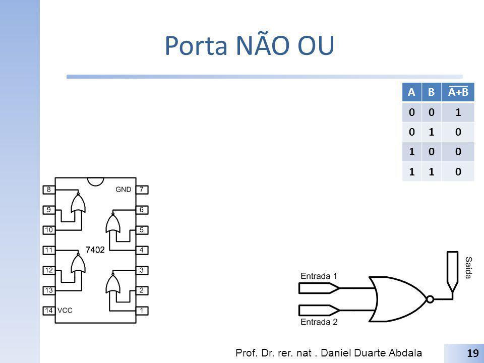 Porta NÃO OU A B A+B 1 Prof. Dr. rer. nat . Daniel Duarte Abdala