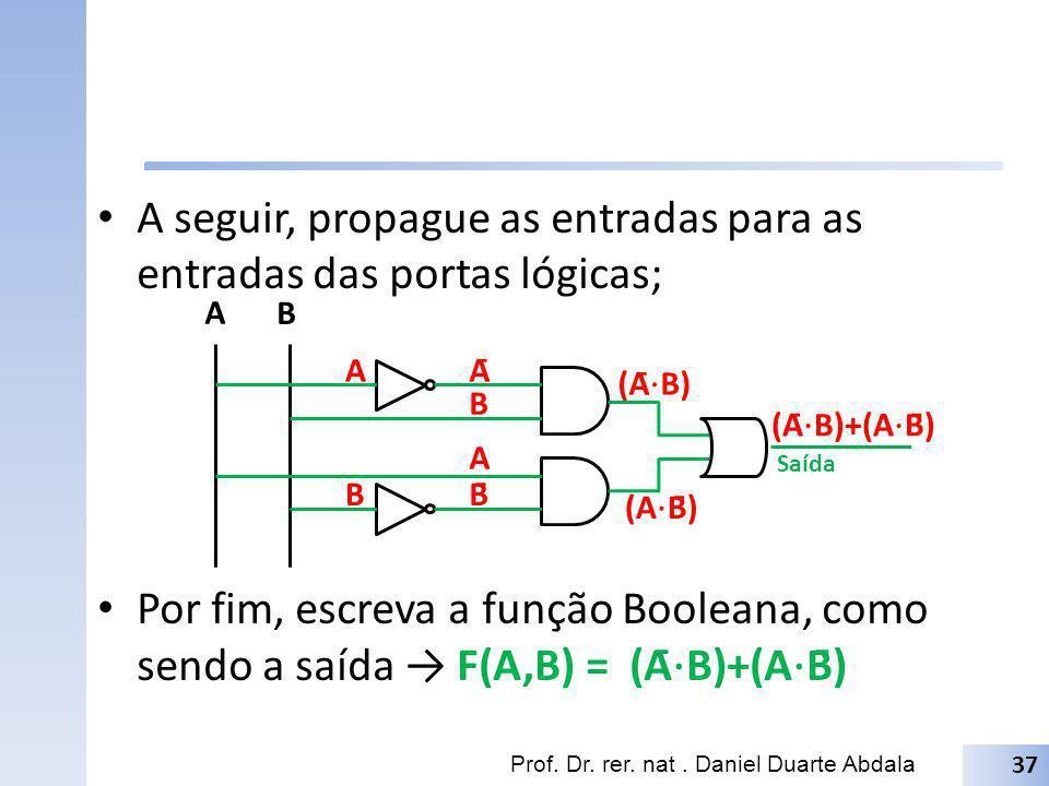 A seguir, propague as entradas para as entradas das portas lógicas;