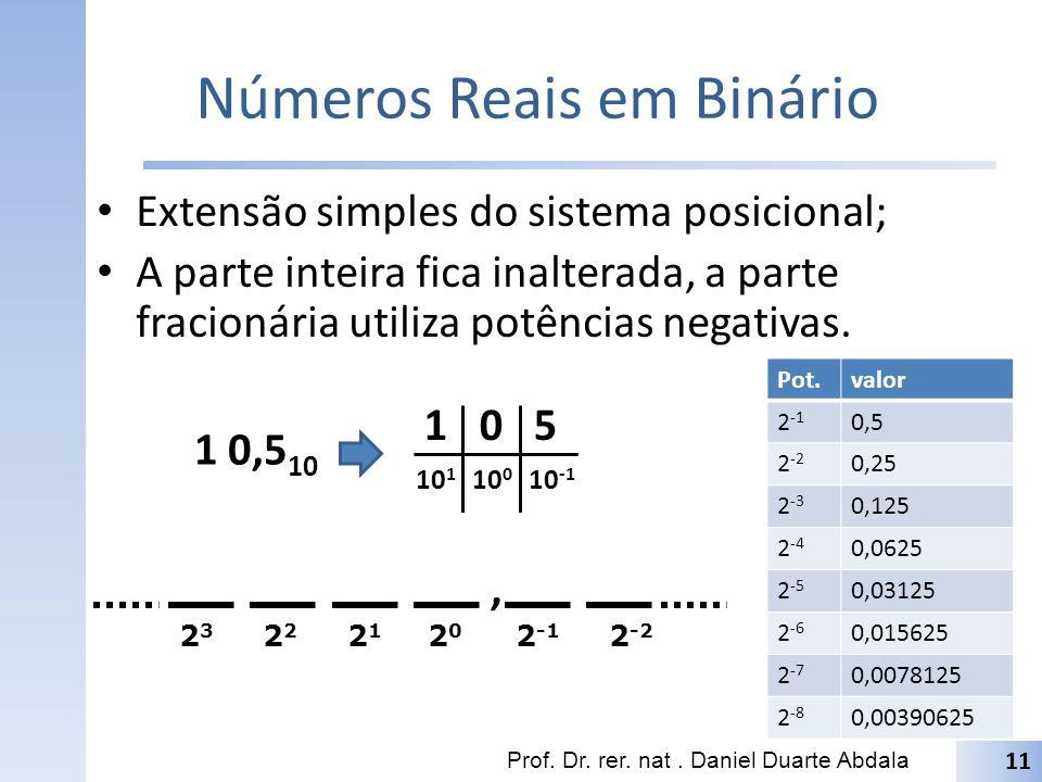 Números Reais em Binário