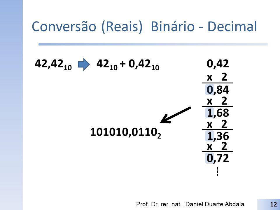 Conversão (Reais) Binário - Decimal