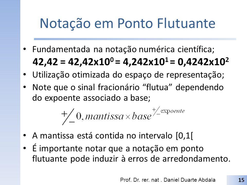 Notação em Ponto Flutuante