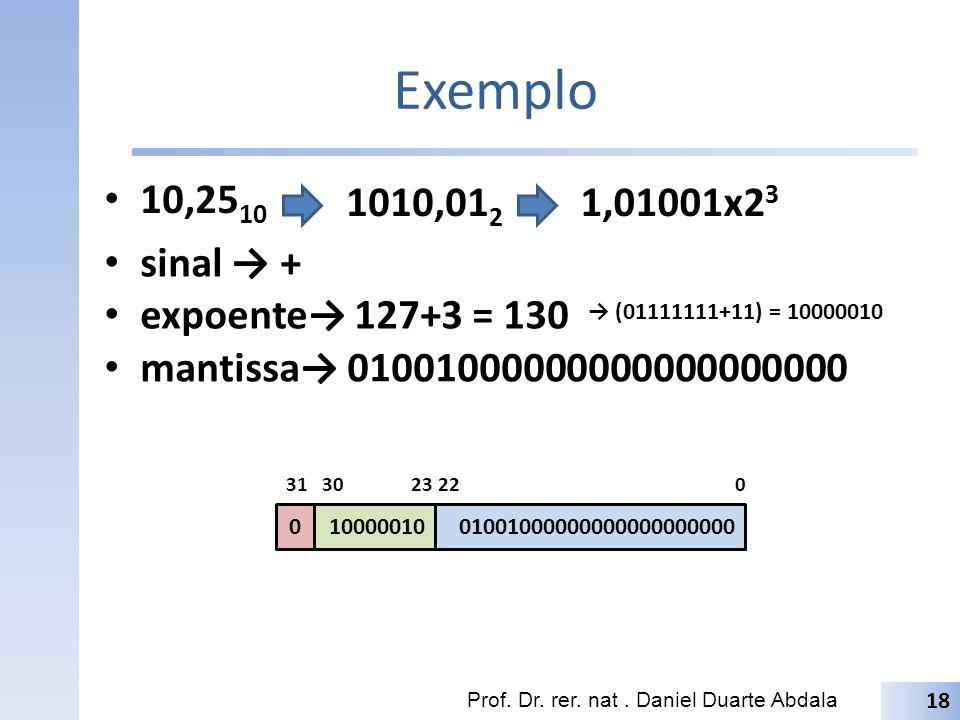 Exemplo 10,2510 1010,012 1,01001x23 sinal → + expoente→ 127+3 = 130