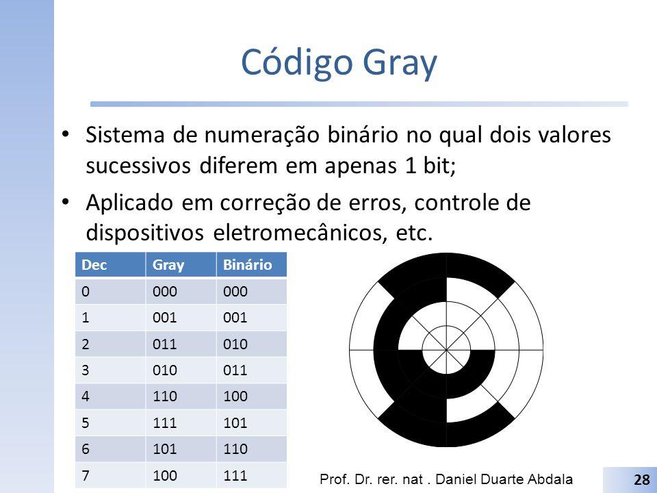 Código Gray Sistema de numeração binário no qual dois valores sucessivos diferem em apenas 1 bit;