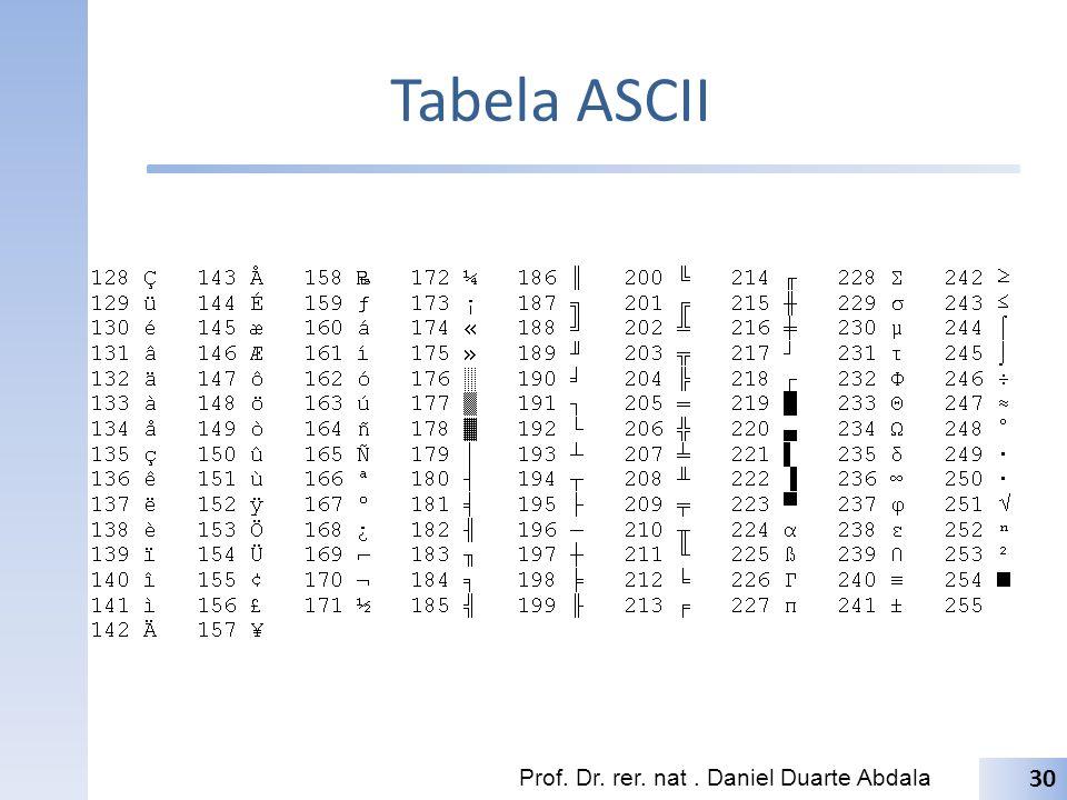 Tabela ASCII Prof. Dr. rer. nat . Daniel Duarte Abdala