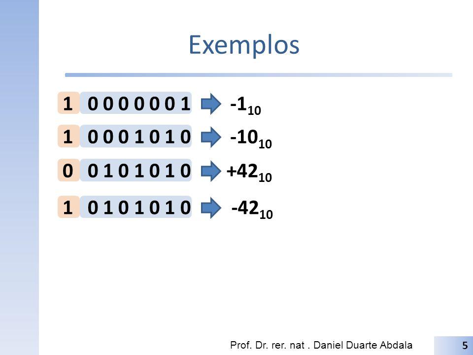 Exemplos 1 0 0 0 0 0 0 1. -110. 1 0 0 0 1 0 1 0. -1010. 0 0 1 0 1 0 1 0. +4210. 1 0 1 0 1 0 1 0.