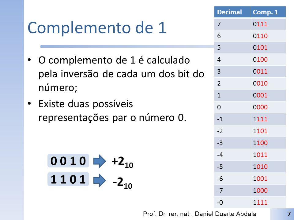 Decimal Comp. 1. 7. 0111. 6. 0110. 5. 0101. 4. 0100. 3. 0011. 2. 0010. 1. 0001. 0000.