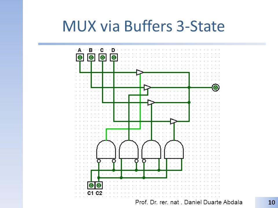 MUX via Buffers 3-State Prof. Dr. rer. nat . Daniel Duarte Abdala