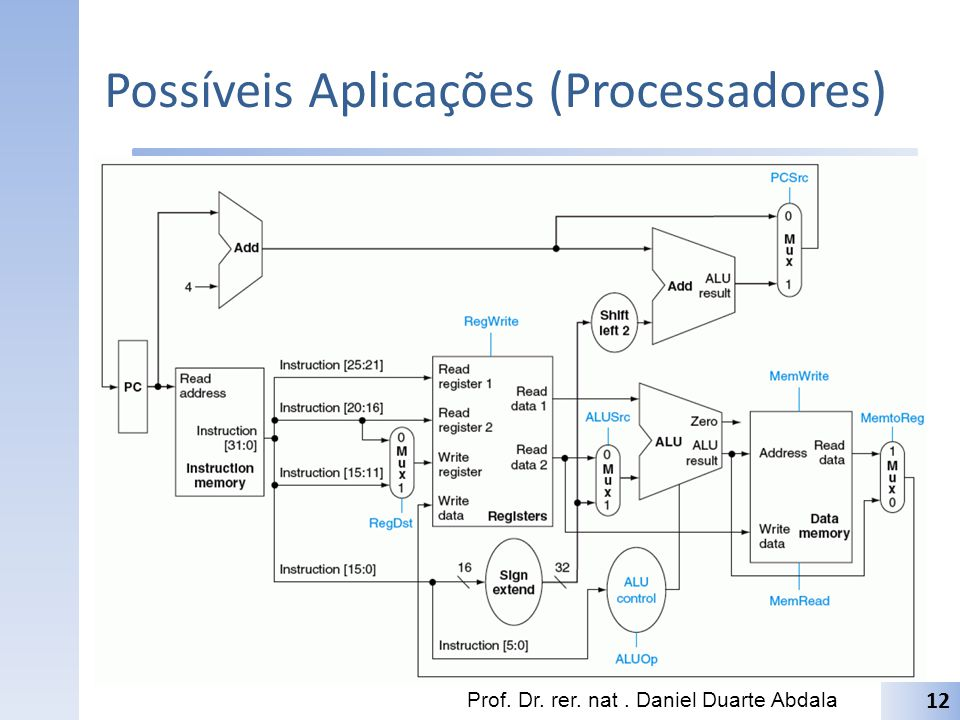 Possíveis Aplicações (Processadores)