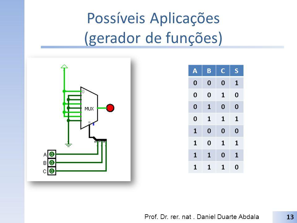 Possíveis Aplicações (gerador de funções)