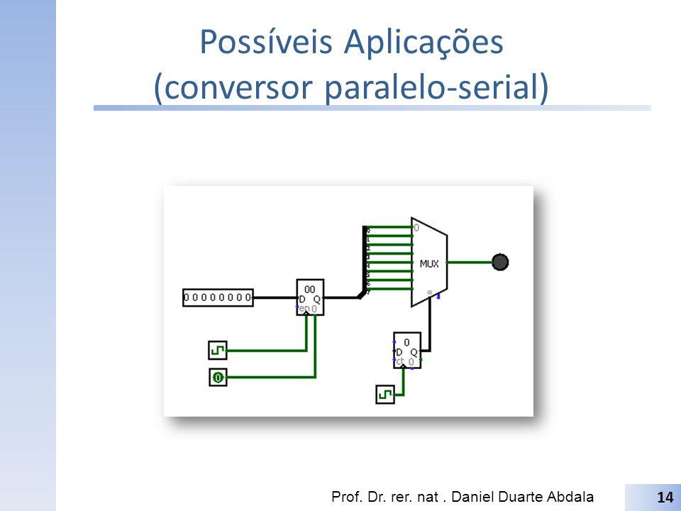 Possíveis Aplicações (conversor paralelo-serial)