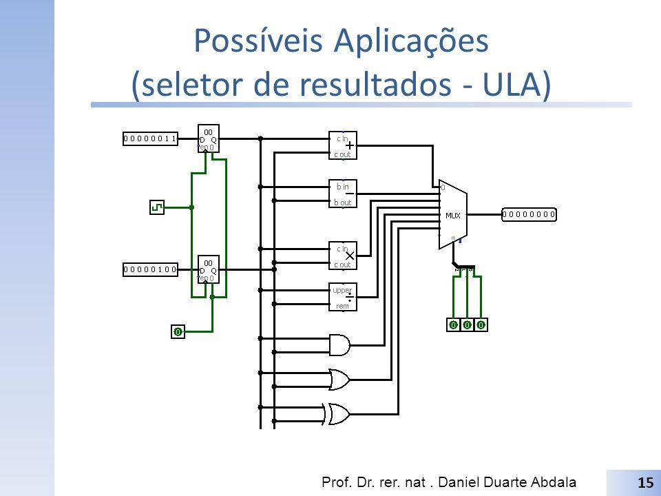 Possíveis Aplicações (seletor de resultados - ULA)