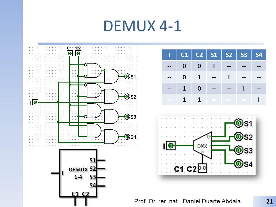 DEMUX 4-1 I C1 C2 S1 S2 S3 S4 -- 1 S1 S2 S3 S4 I C1 C2 DEMUX 1-4