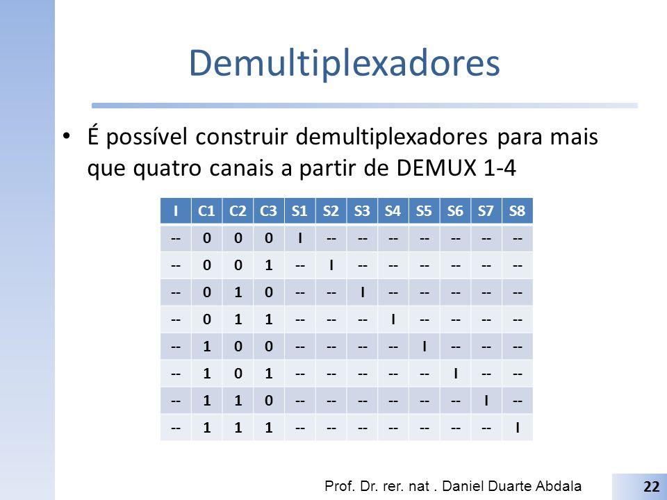 Demultiplexadores É possível construir demultiplexadores para mais que quatro canais a partir de DEMUX 1-4.