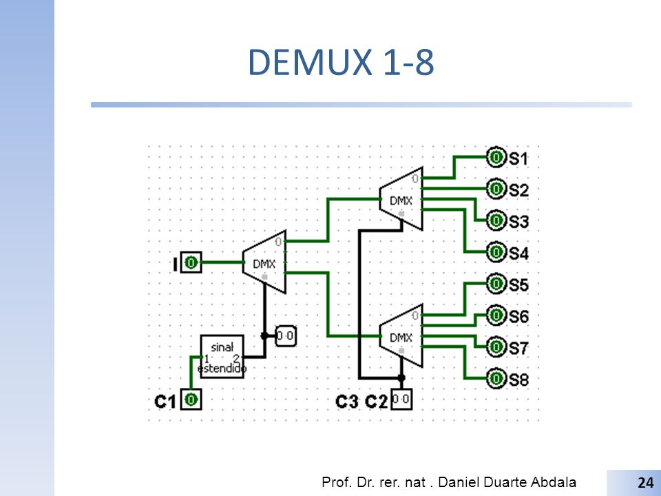 DEMUX 1-8 Prof. Dr. rer. nat . Daniel Duarte Abdala