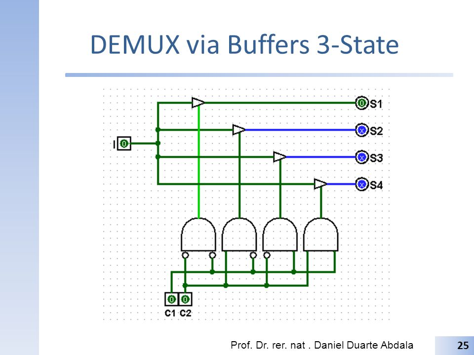 DEMUX via Buffers 3-State