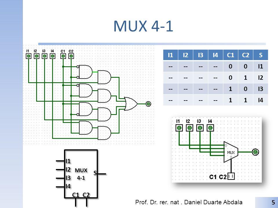 MUX 4-1 I1 I2 I3 I4 C1 C2 S -- 1 I1 I2 I3 I4 S C1 C2 MUX 4-1