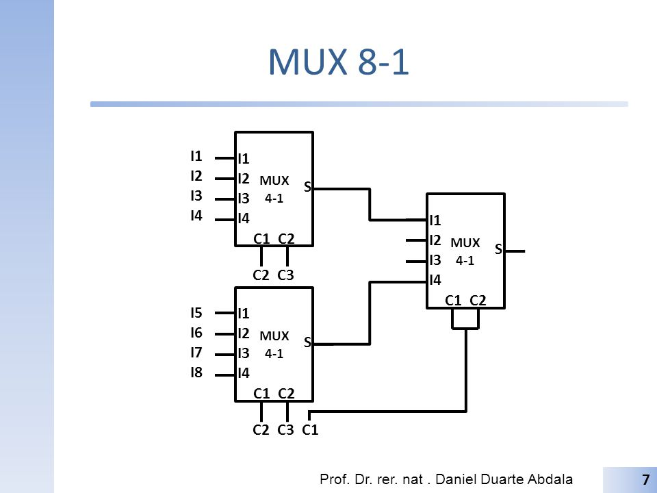 MUX 8-1 I1 I2 I3 I4 S C1 C2 I1 I2 I3 I4 I1 I2 I3 I4 S C1 C2 C2 C3 I1
