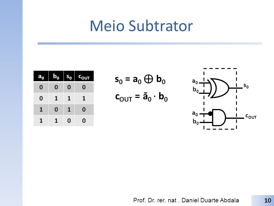 Meio Subtrator s0 = a0 ⊕ b0 cOUT = ā0 ⋅ b0 a0 b0 s0 cOUT 1 a0 s0 b0