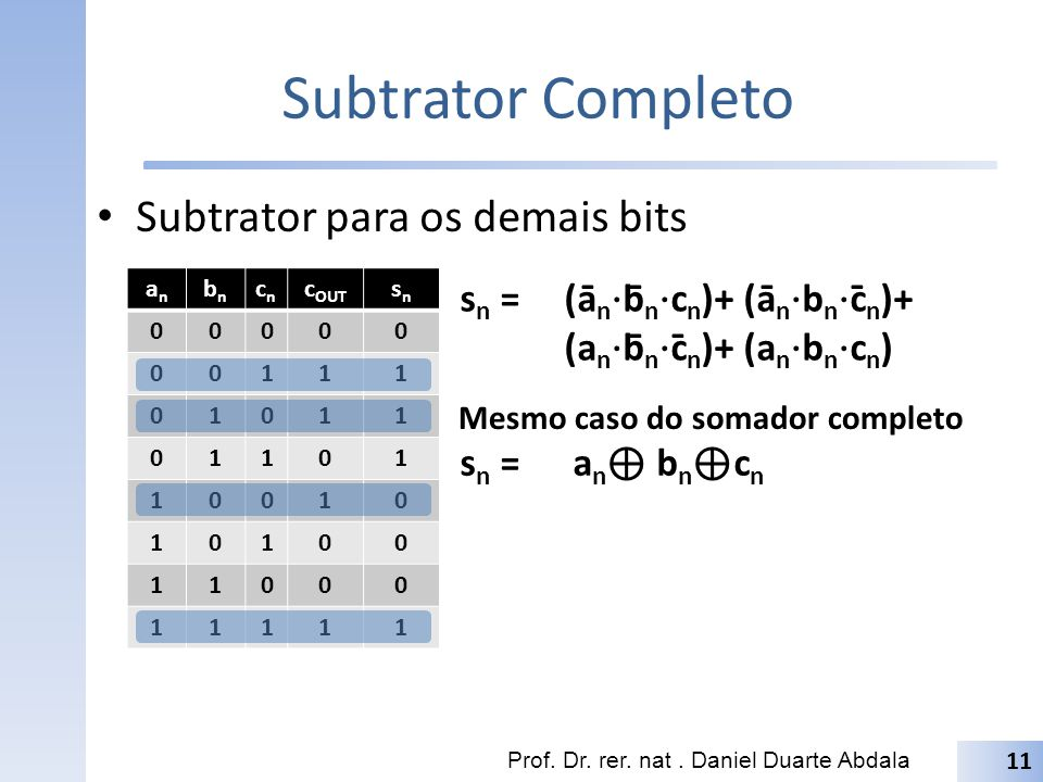 Subtrator Completo Subtrator para os demais bits