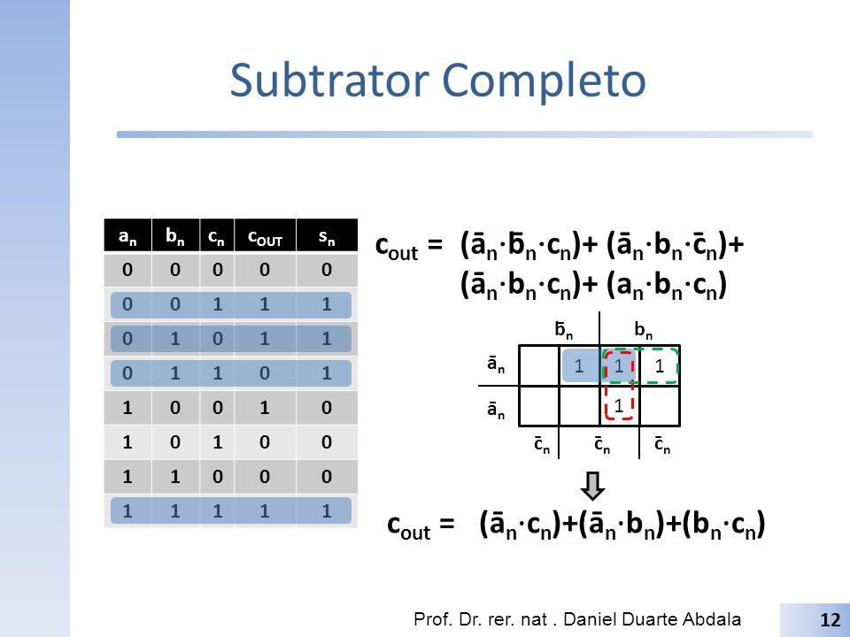 Subtrator Completo cout = (ān⋅b̄n⋅cn)+ (ān⋅bn⋅c̄n)+