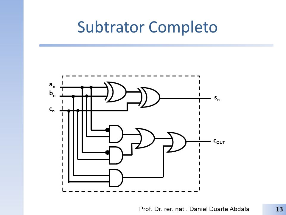 Subtrator Completo an bn sn cn cOUT