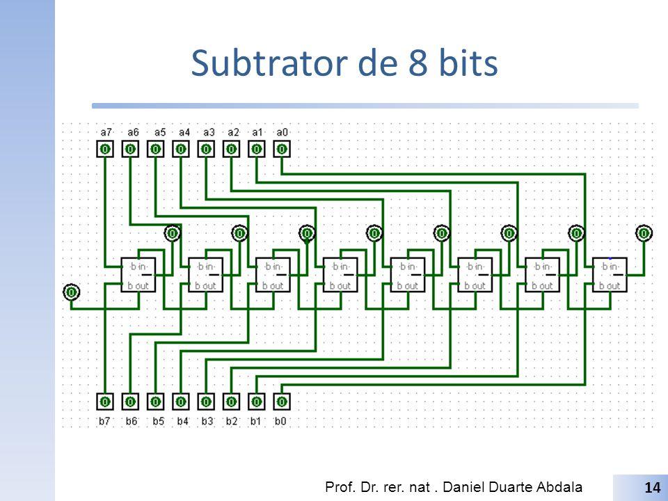 Subtrator de 8 bits Prof. Dr. rer. nat . Daniel Duarte Abdala