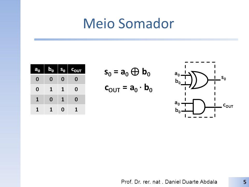 Meio Somador s0 = a0 ⊕ b0 cOUT = a0 ⋅ b0 a0 b0 s0 cOUT 1 a0 s0 b0 a0