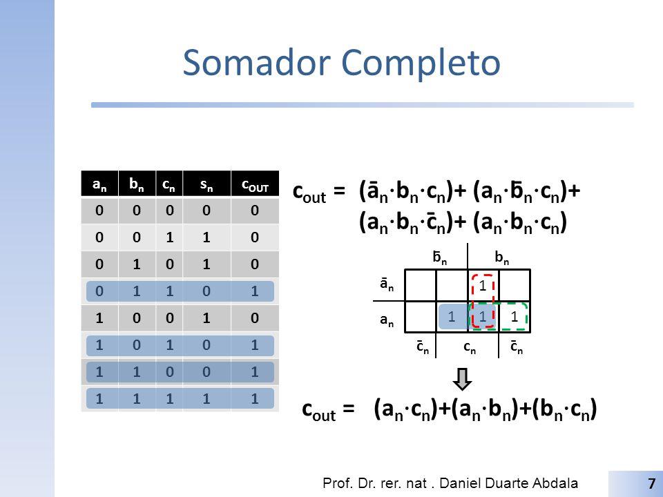 Somador Completo cout = (ān⋅bn⋅cn)+ (an⋅b̄n⋅cn)+
