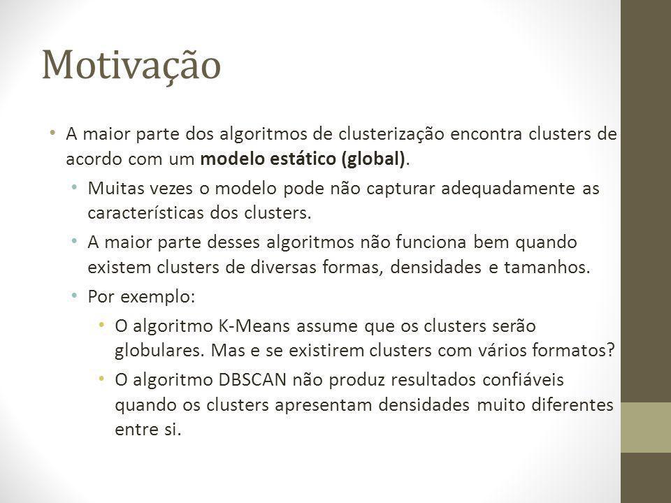 Motivação A maior parte dos algoritmos de clusterização encontra clusters de acordo com um modelo estático (global).